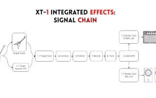 sim-one-signal-chain