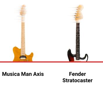 Musica Man Axis